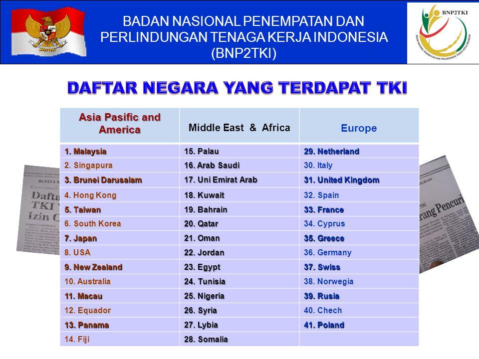 DAFTAR NEGARA YANG TERDAPAT TKI Asia Pasific and America