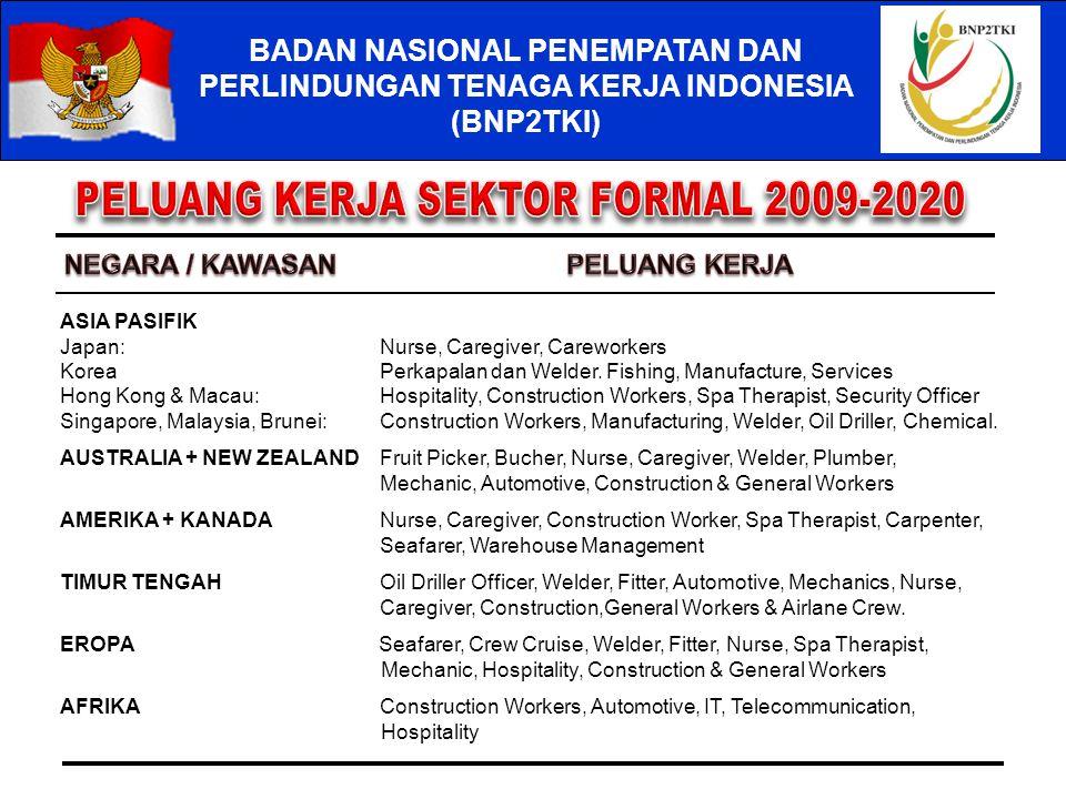 PELUANG KERJA SEKTOR FORMAL 2009-2020