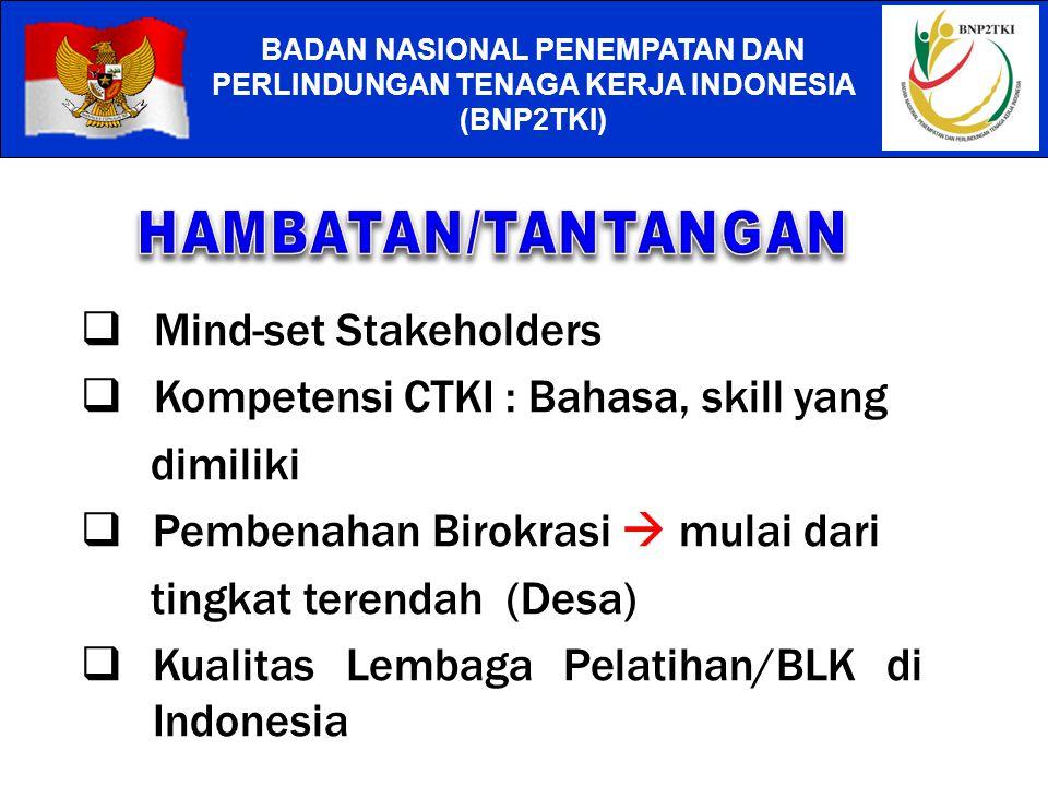 Mind-set Stakeholders Kompetensi CTKI : Bahasa, skill yang dimiliki