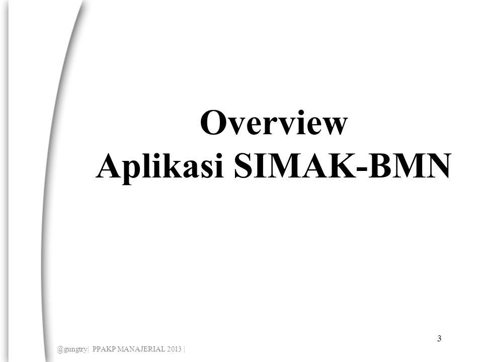 Overview Aplikasi SIMAK-BMN