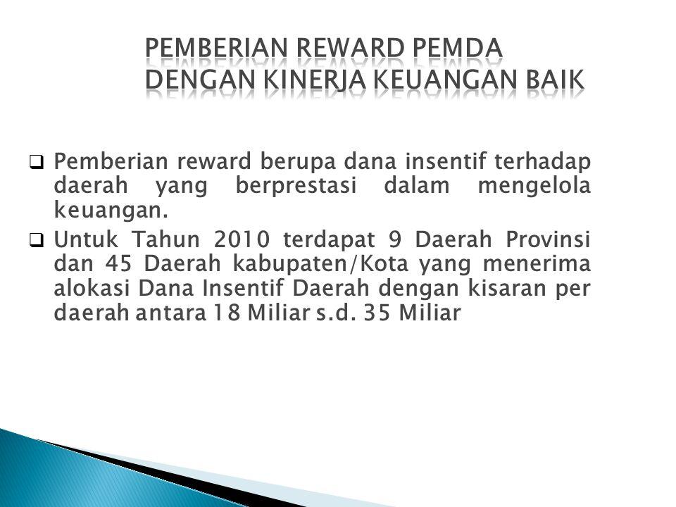 PEMBERIAN Reward PEMDA DENGAN KINERJA KEUANGAN BAIK