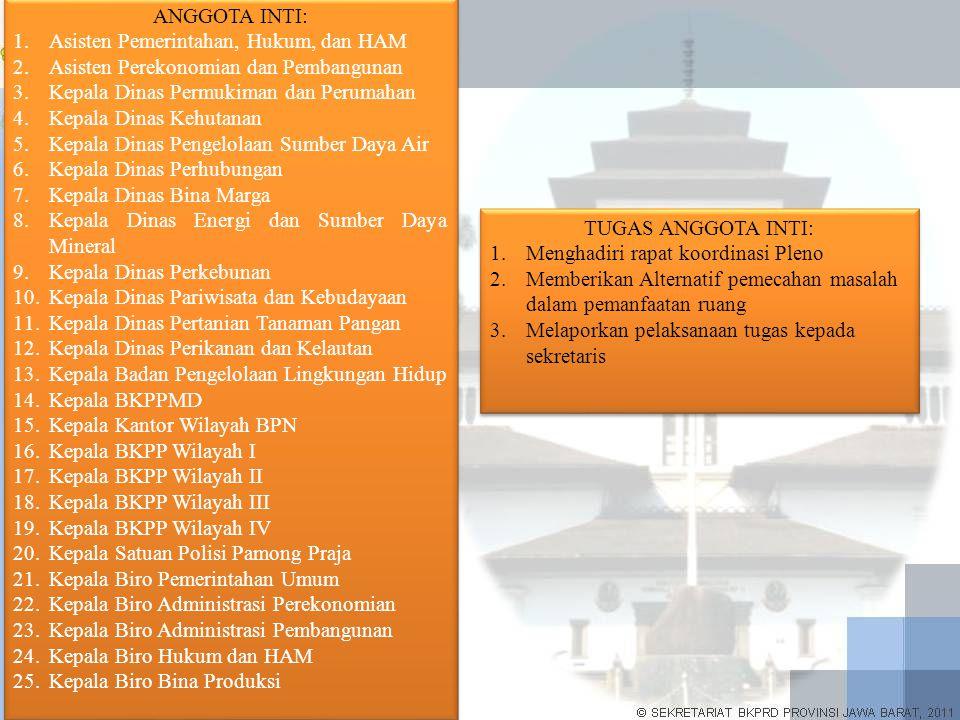 ANGGOTA INTI: Asisten Pemerintahan, Hukum, dan HAM. Asisten Perekonomian dan Pembangunan. Kepala Dinas Permukiman dan Perumahan.