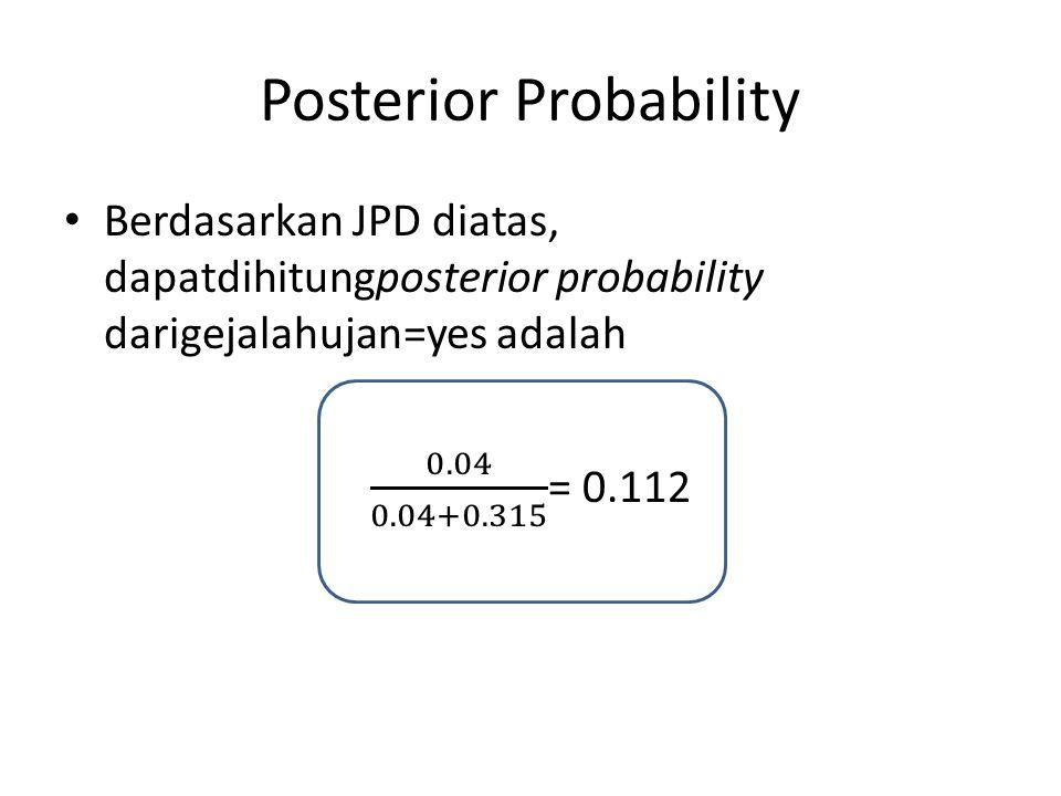 Posterior Probability