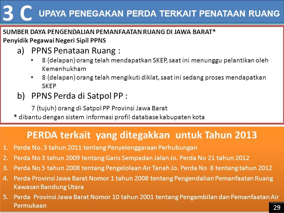 PERDA terkait yang ditegakkan untuk Tahun 2013