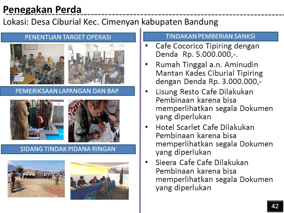 Penegakan Perda Lokasi: Desa Ciburial Kec. Cimenyan kabupaten Bandung