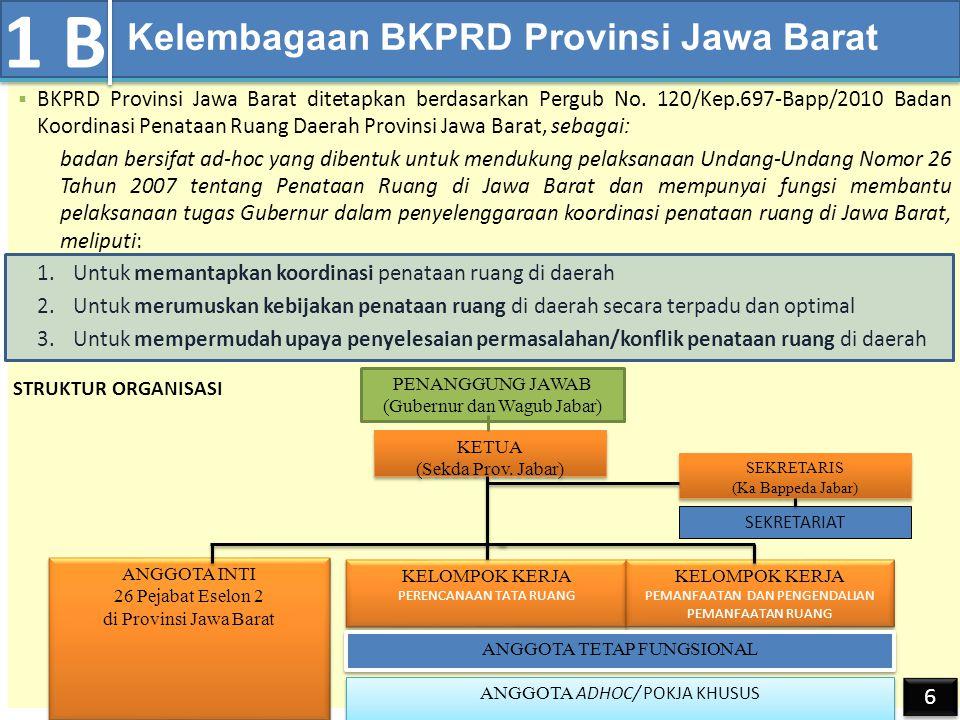 1 B Koordinasi Pengendalian Pemanfaatan Ruang: Peran BKPRD Provinsi Jawa Barat. Kelembagaan BKPRD Provinsi Jawa Barat.