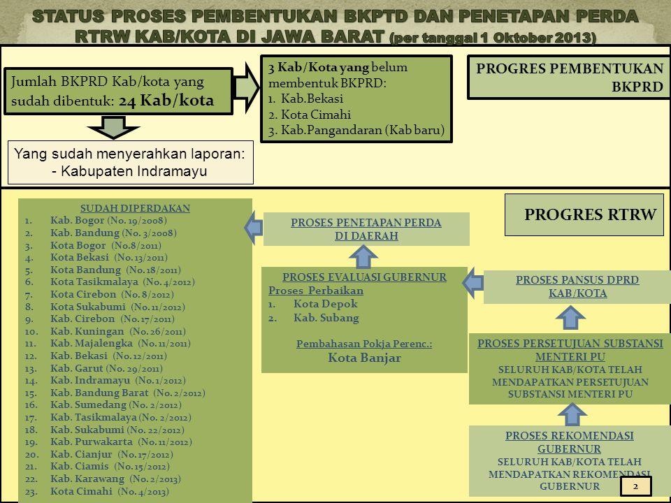 STATUS PROSES PEMBENTUKAN BKPTD DAN PENETAPAN PERDA RTRW KAB/KOTA DI JAWA BARAT (per tanggal 1 Oktober 2013)