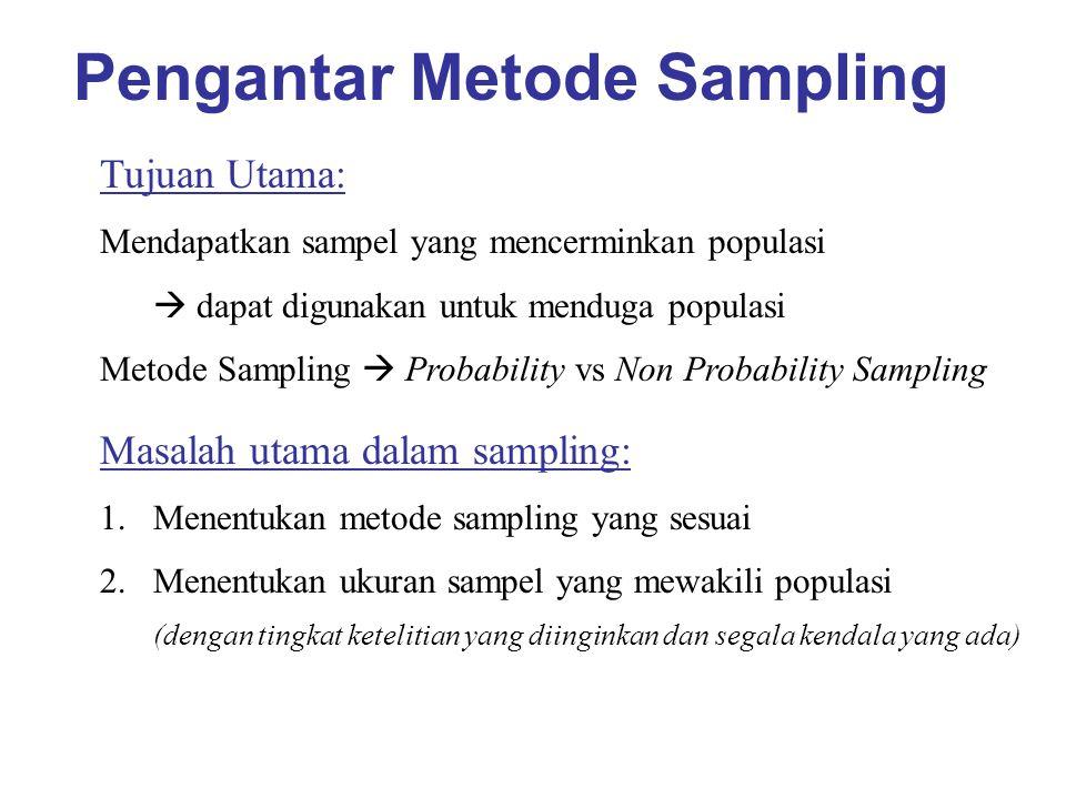 Pengantar Metode Sampling