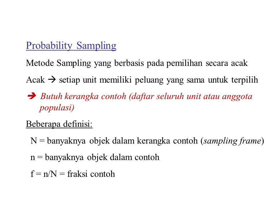 Probability Sampling Metode Sampling yang berbasis pada pemilihan secara acak. Acak  setiap unit memiliki peluang yang sama untuk terpilih.