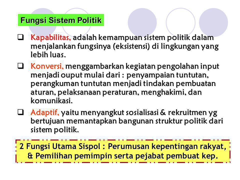 Fungsi Sistem Politik Kapabilitas, adalah kemampuan sistem politik dalam menjalankan fungsinya (eksistensi) di lingkungan yang lebih luas.