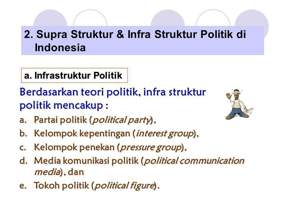 2. Supra Struktur & Infra Struktur Politik di Indonesia
