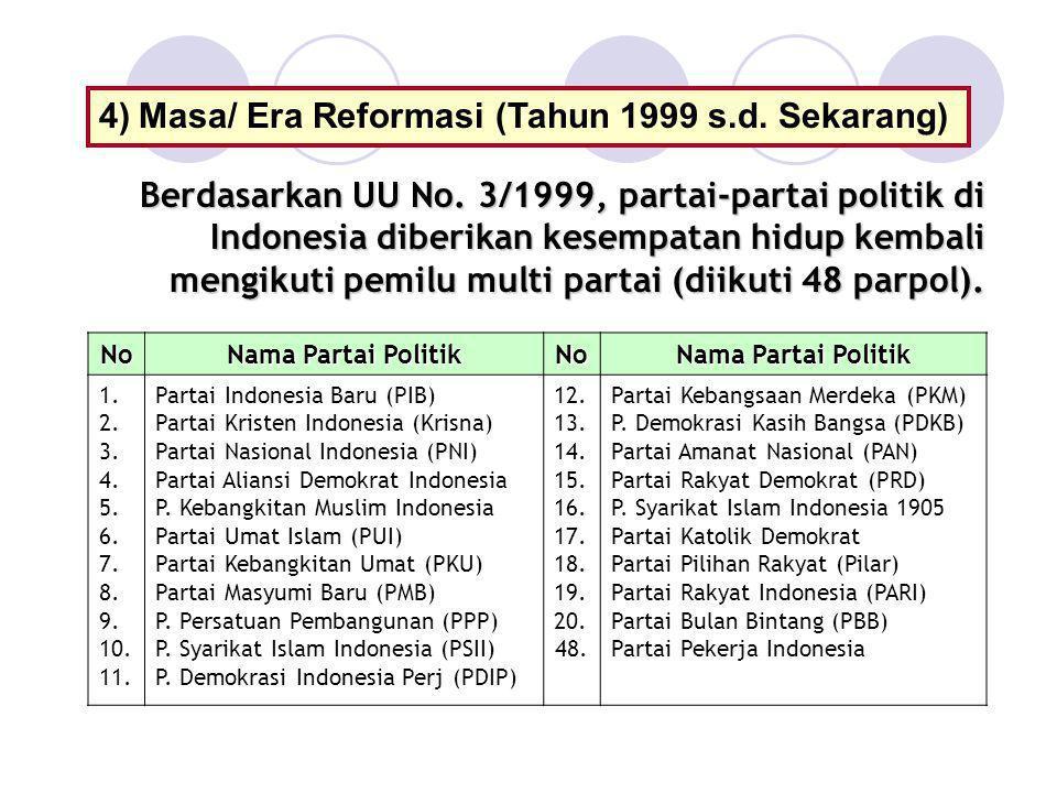Masa/ Era Reformasi (Tahun 1999 s.d. Sekarang)