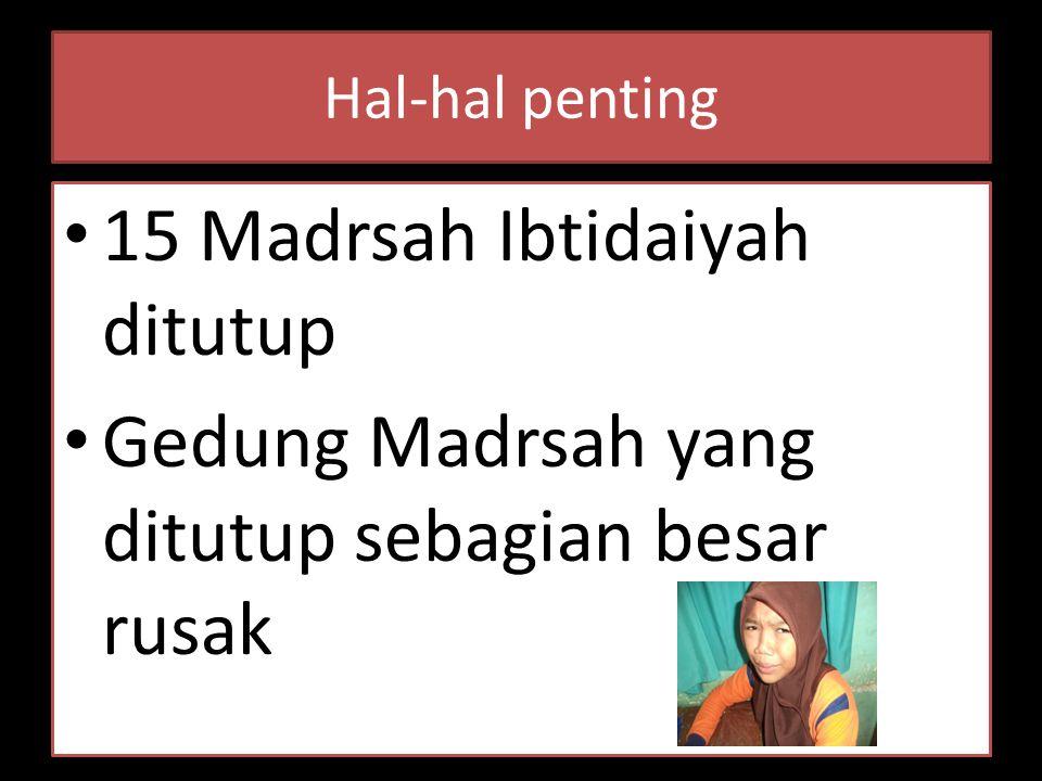 15 Madrsah Ibtidaiyah ditutup