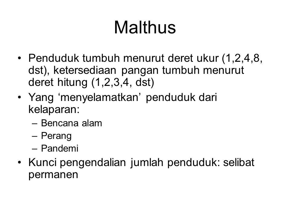 Malthus Penduduk tumbuh menurut deret ukur (1,2,4,8, dst), ketersediaan pangan tumbuh menurut deret hitung (1,2,3,4, dst)