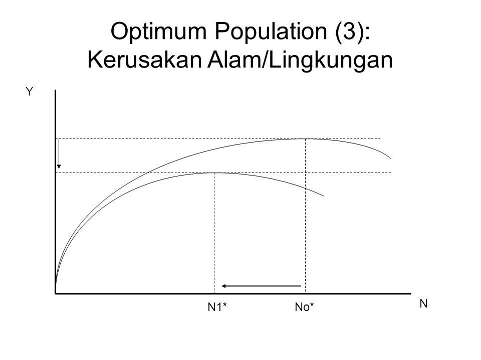 Optimum Population (3): Kerusakan Alam/Lingkungan