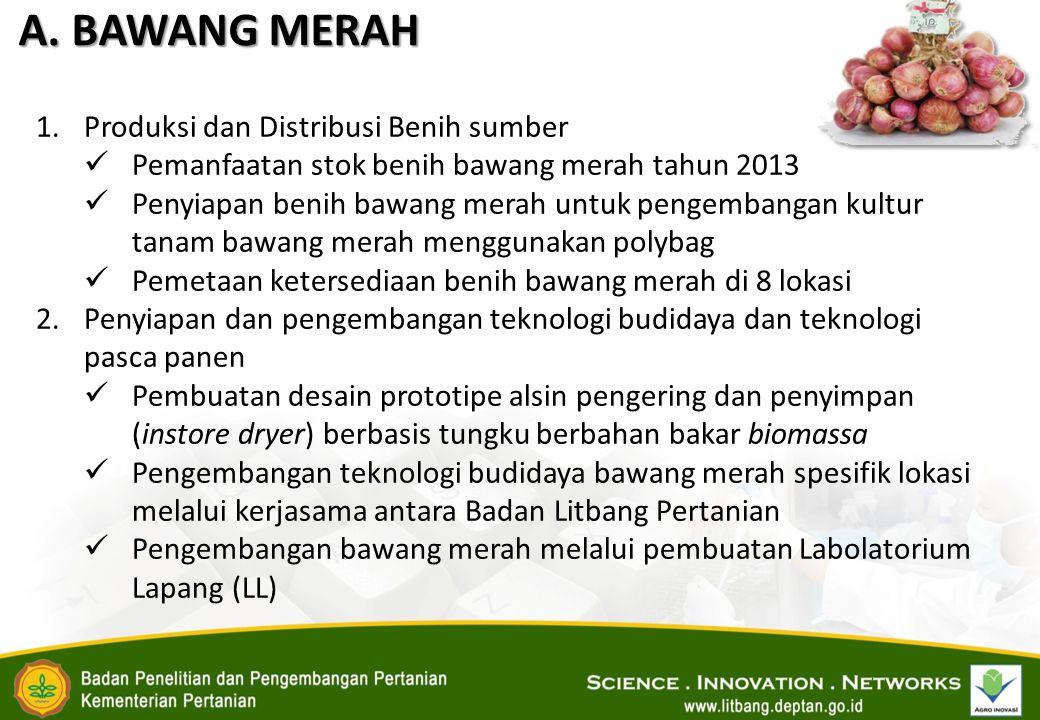 A. BAWANG MERAH Produksi dan Distribusi Benih sumber
