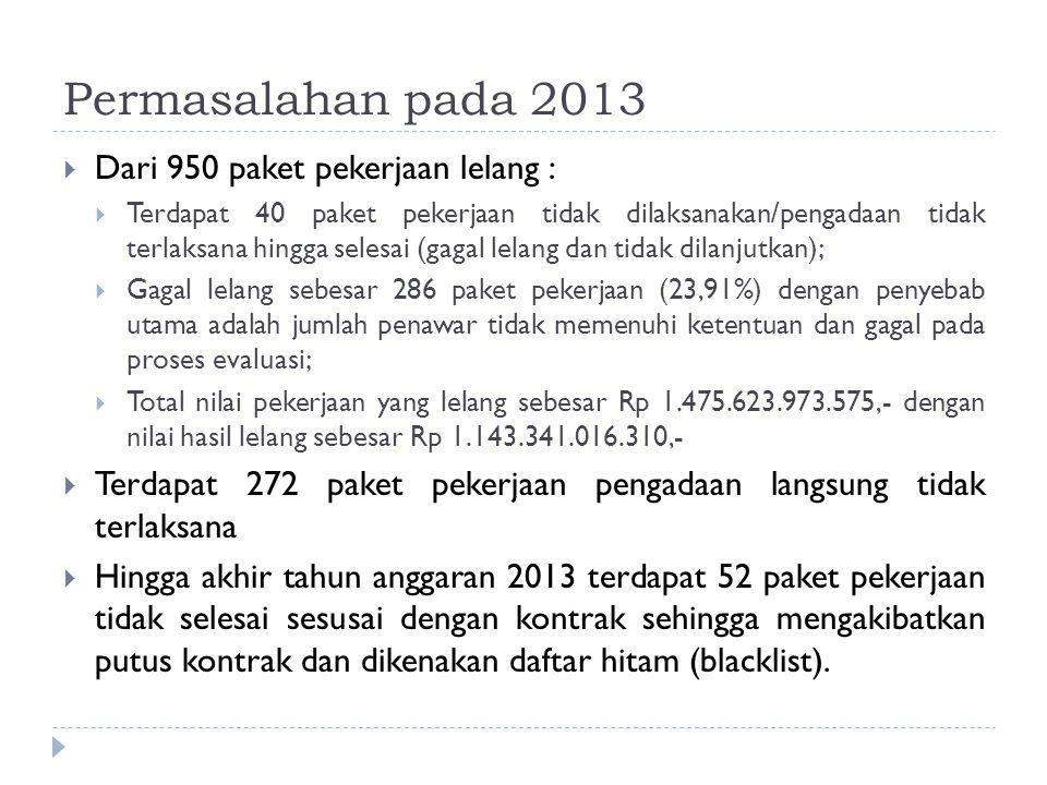 Permasalahan pada 2013 Dari 950 paket pekerjaan lelang :