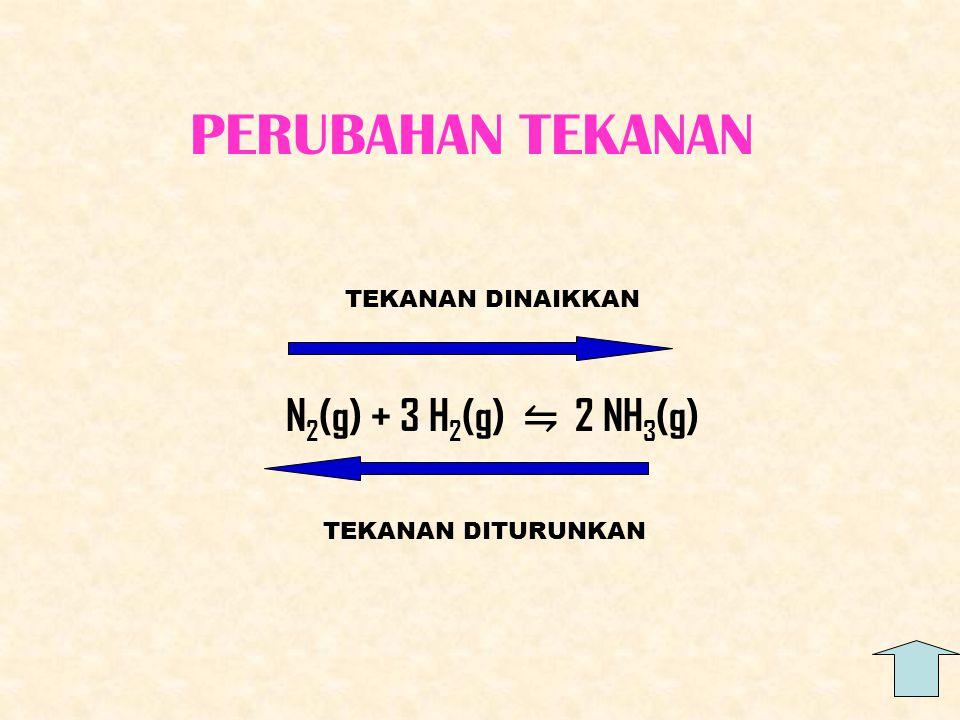 PERUBAHAN TEKANAN N2(g) + 3 H2(g) ⇋ 2 NH3(g) TEKANAN DINAIKKAN