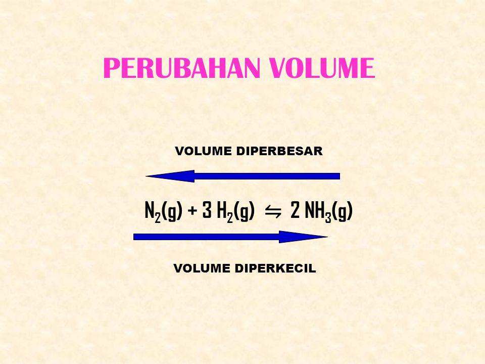 PERUBAHAN VOLUME N2(g) + 3 H2(g) ⇋ 2 NH3(g) VOLUME DIPERBESAR