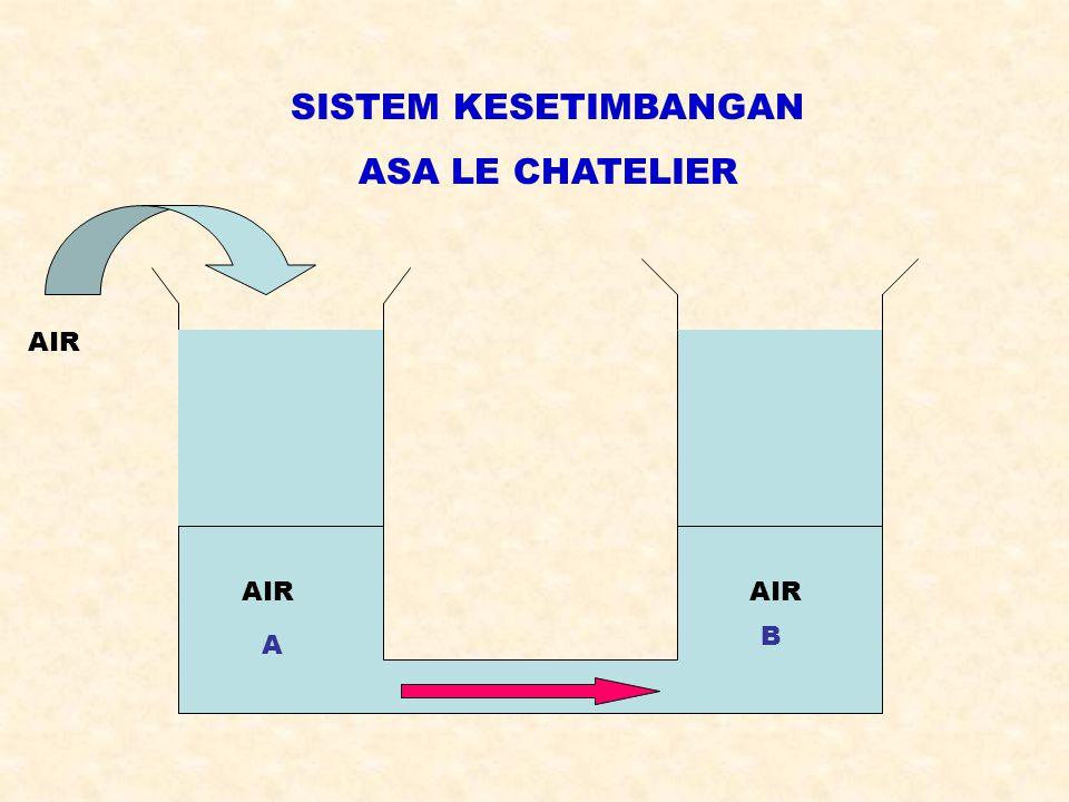 SISTEM KESETIMBANGAN ASA LE CHATELIER AIR AIR AIR B A