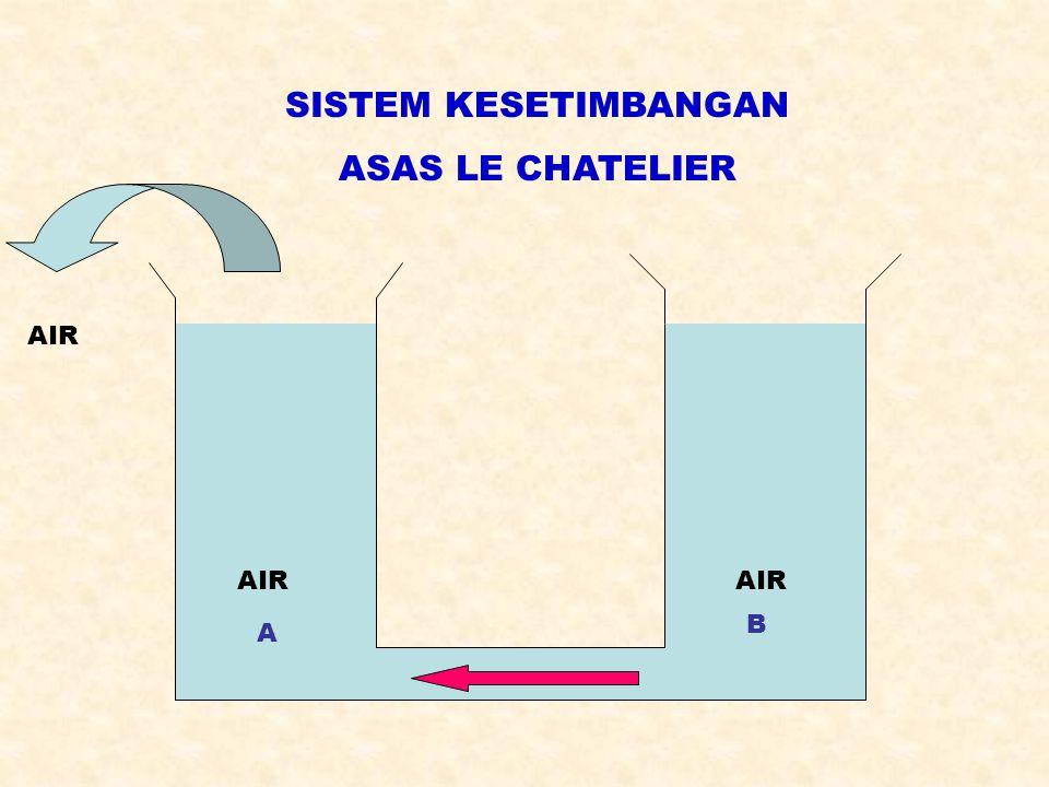 SISTEM KESETIMBANGAN ASAS LE CHATELIER AIR AIR AIR B A