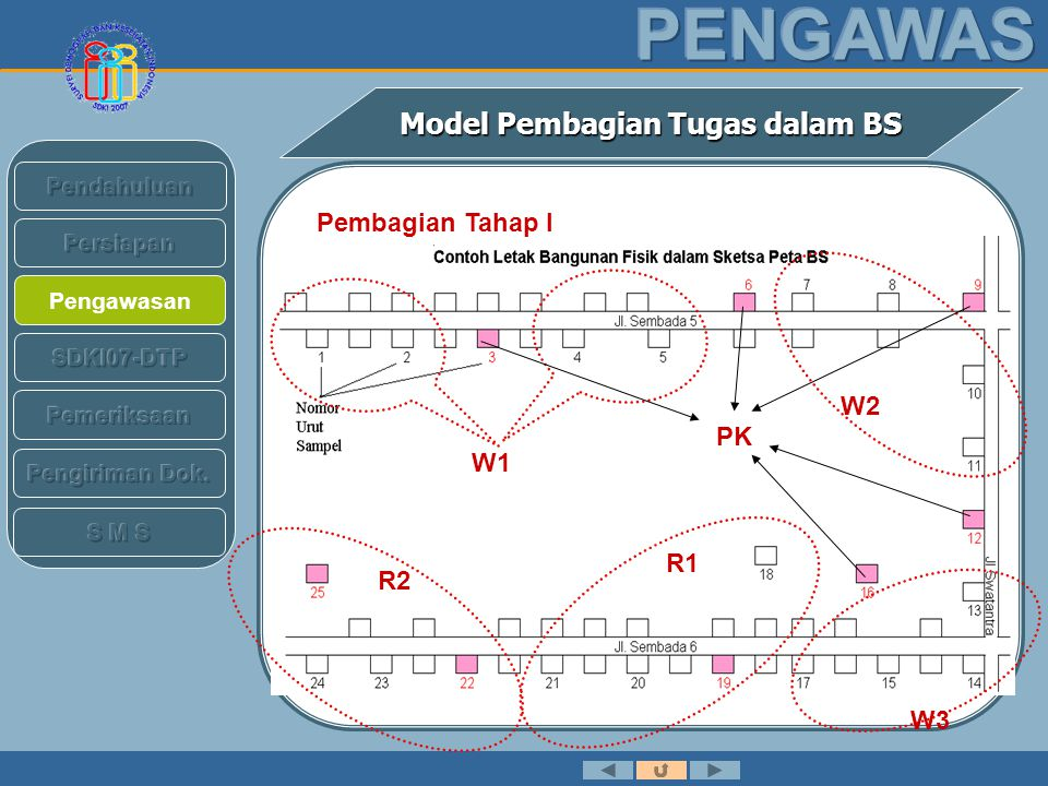 Pembagian Tahap I W2 PK W1 R1 R2 W3