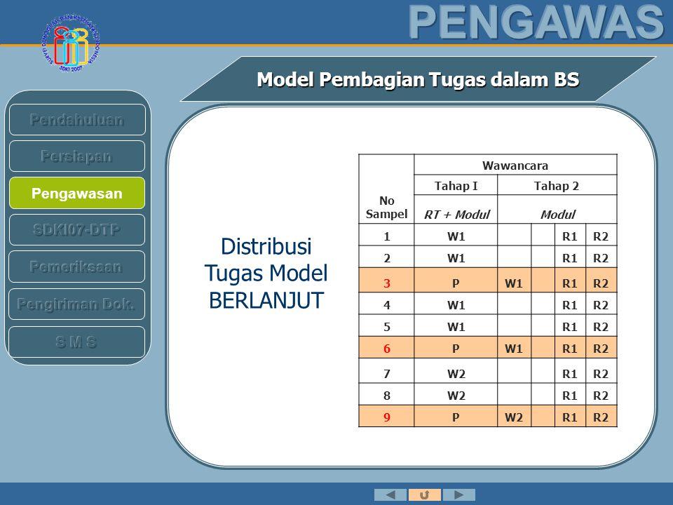 Distribusi Tugas Model BERLANJUT