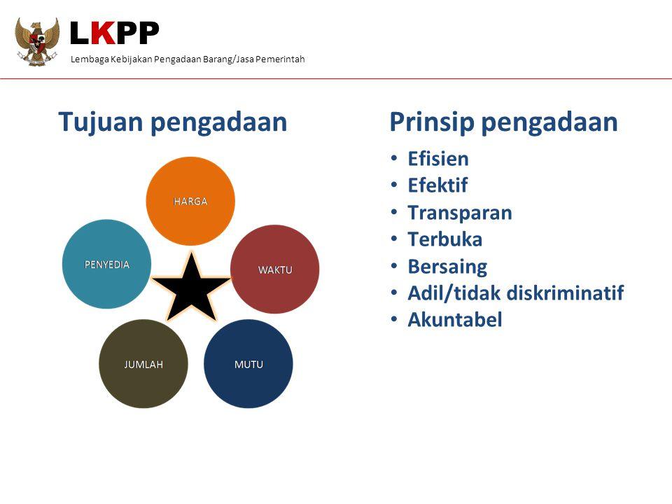 LKPP Tujuan pengadaan Prinsip pengadaan Efisien Efektif Transparan