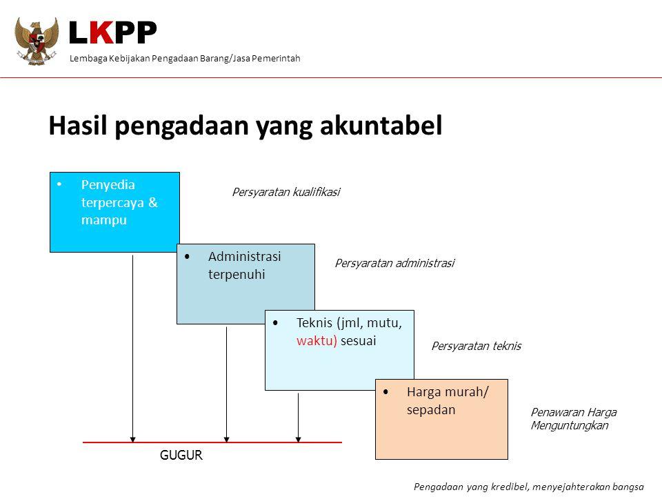 LKPP Hasil pengadaan yang akuntabel Penyedia terpercaya & mampu