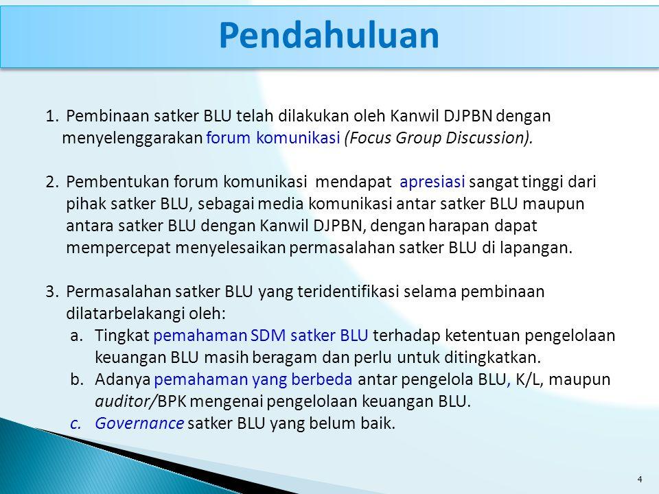 Pendahuluan Pembinaan satker BLU telah dilakukan oleh Kanwil DJPBN dengan menyelenggarakan forum komunikasi (Focus Group Discussion).