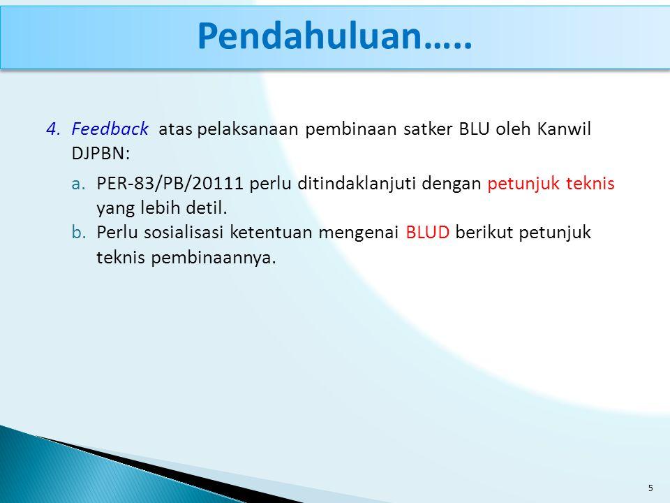 Pendahuluan….. Feedback atas pelaksanaan pembinaan satker BLU oleh Kanwil DJPBN: