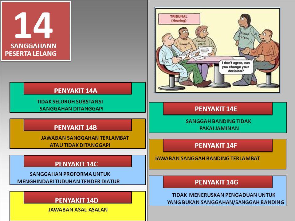 14 SANGGAHANN PESERTA LELANG PENYAKIT 14A PENYAKIT 14E PENYAKIT 14B