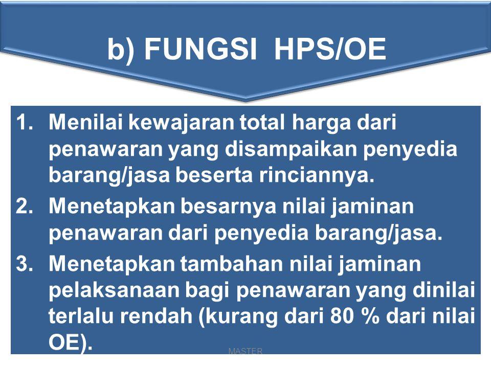 Rp RANGKUMAN Penggunaan HPS
