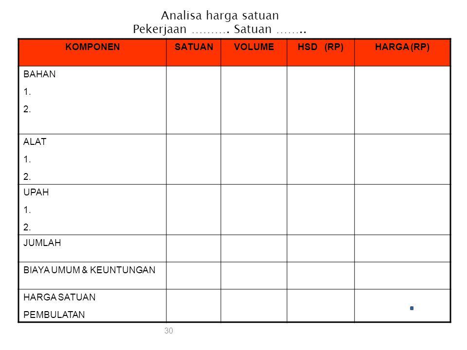 ANALISIS SASARAN PAKET / PAGU ANGGARAN