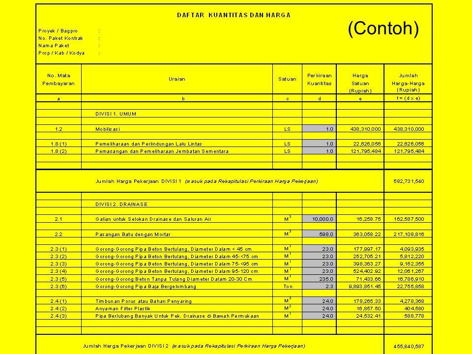 7. Prosedur Penyusunan HPS/OE atas Pekerjaan Konstruksi