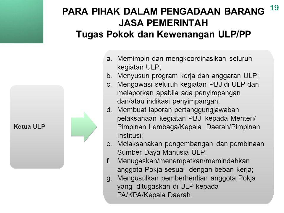 PARA PIHAK DALAM PENGADAAN BARANG JASA PEMERINTAH Tugas Pokok dan Kewenangan ULP/PP