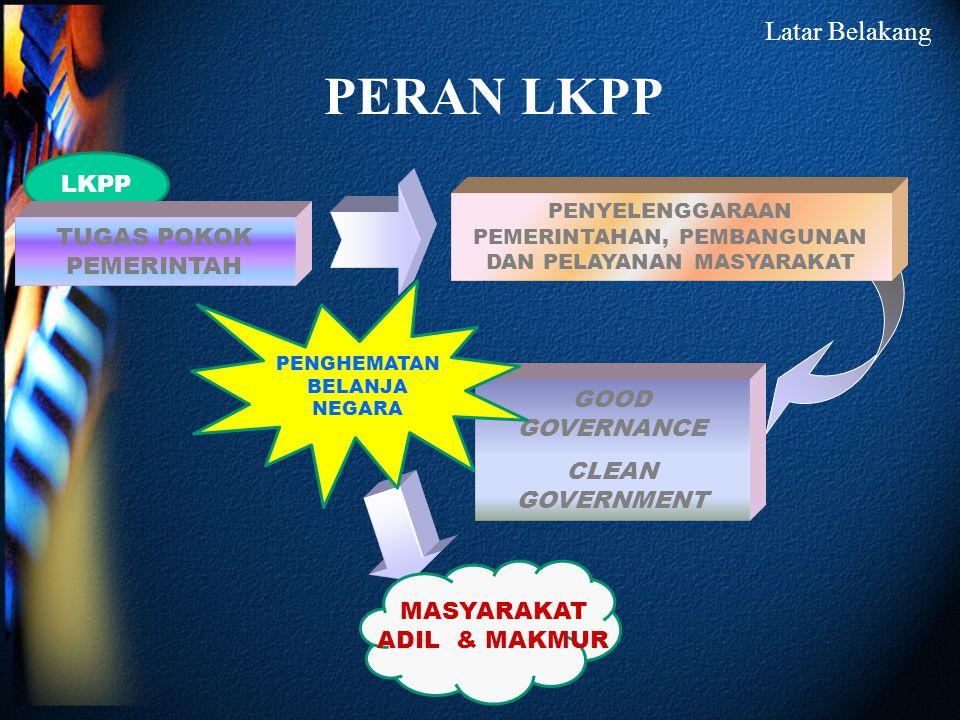 PERAN LKPP Latar Belakang LKPP TUGAS POKOK PEMERINTAH GOOD GOVERNANCE