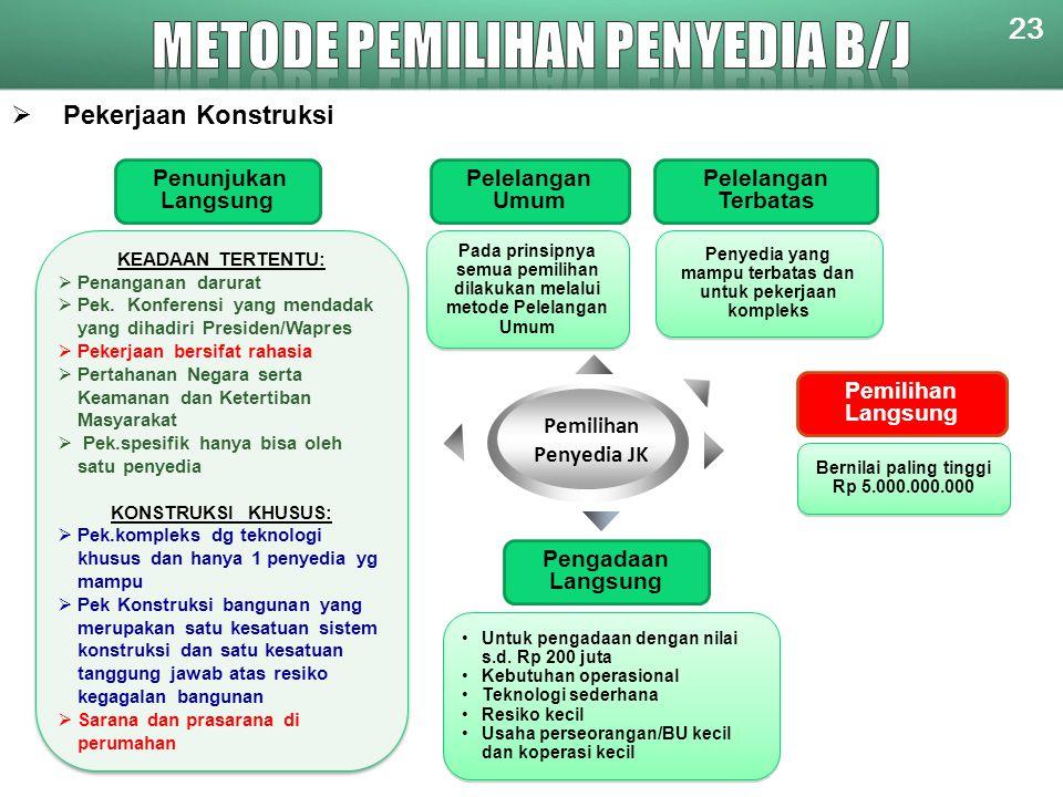 METODE PEMILIHAN Penyedia B/J