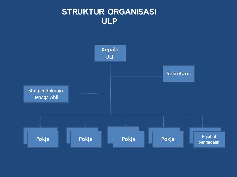STRUKTUR ORGANISASI ULP
