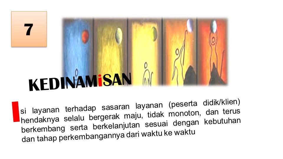 7 KEDINAMiSAN. I.