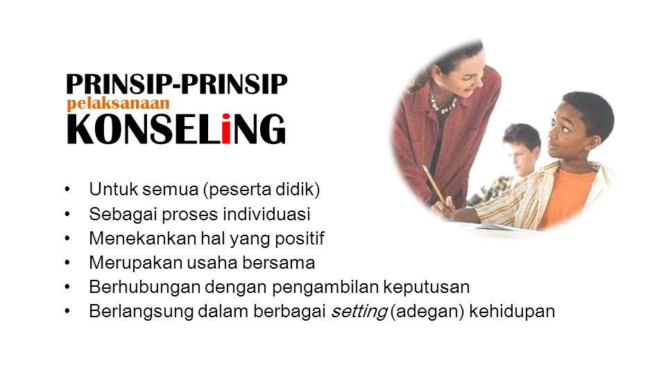 PRINSIP-PRINSIP KONSELiNG