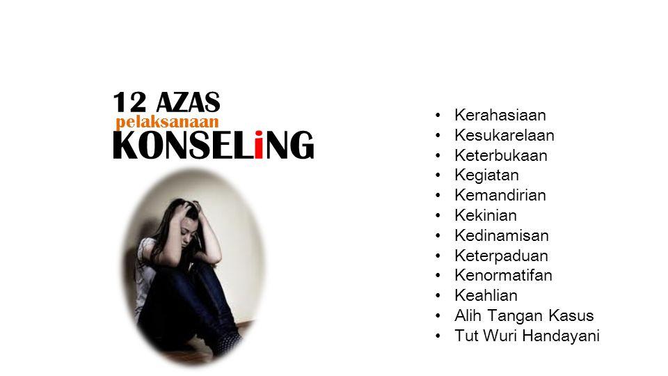 KONSELiNG 12 AZAS pelaksanaan Kerahasiaan Kesukarelaan Keterbukaan