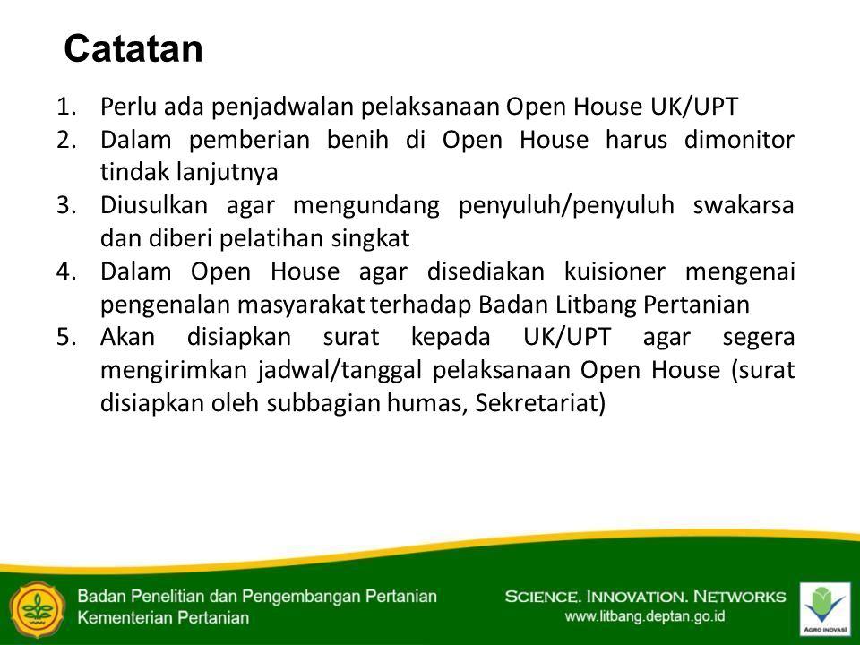 Catatan Perlu ada penjadwalan pelaksanaan Open House UK/UPT