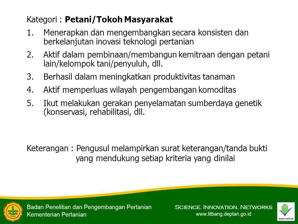 Kategori : Petani/Tokoh Masyarakat