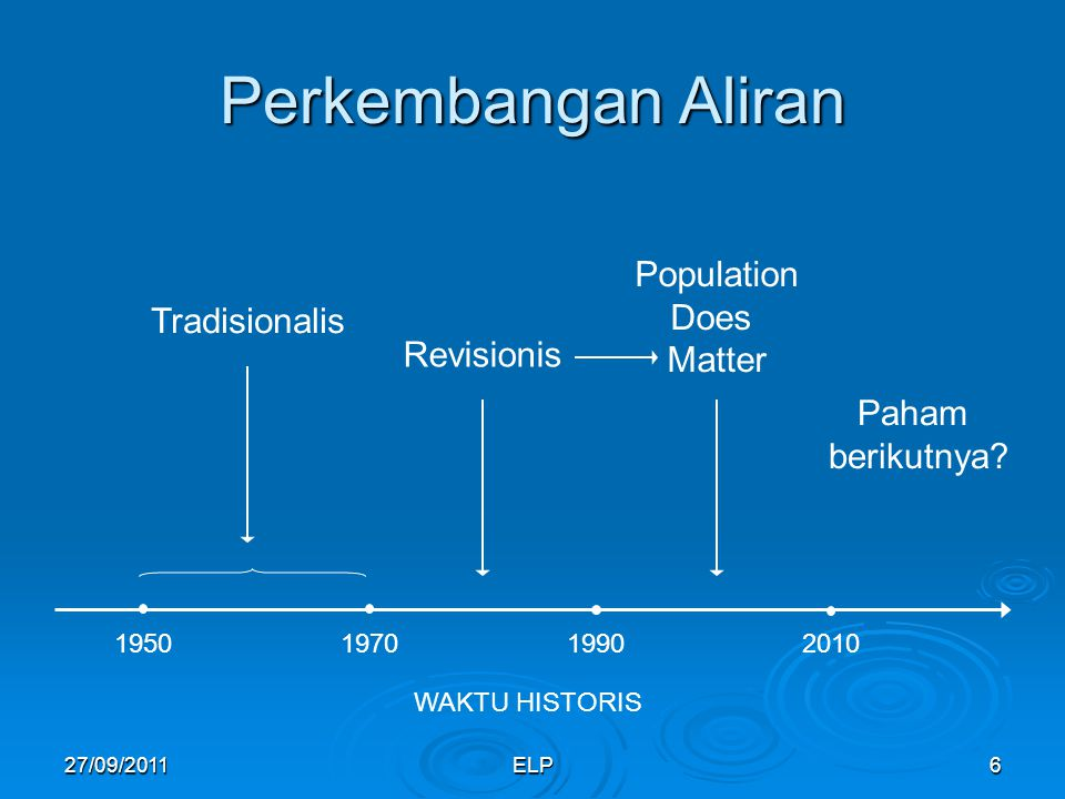 Perkembangan Aliran Population Does Tradisionalis Matter Revisionis