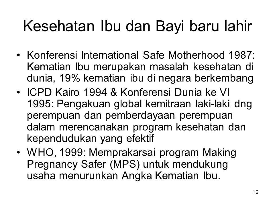 Kesehatan Ibu dan Bayi baru lahir