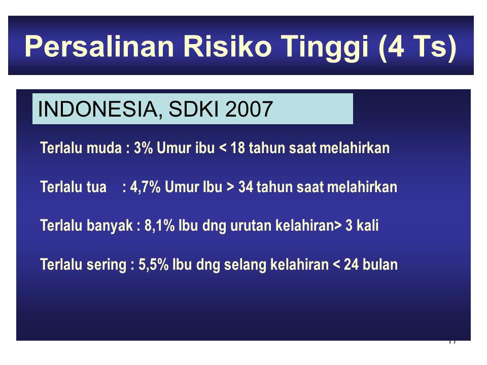 Persalinan Risiko Tinggi (4 Ts)