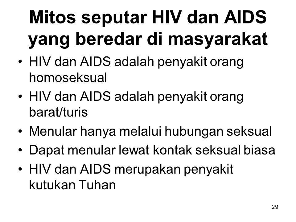 Mitos seputar HIV dan AIDS yang beredar di masyarakat