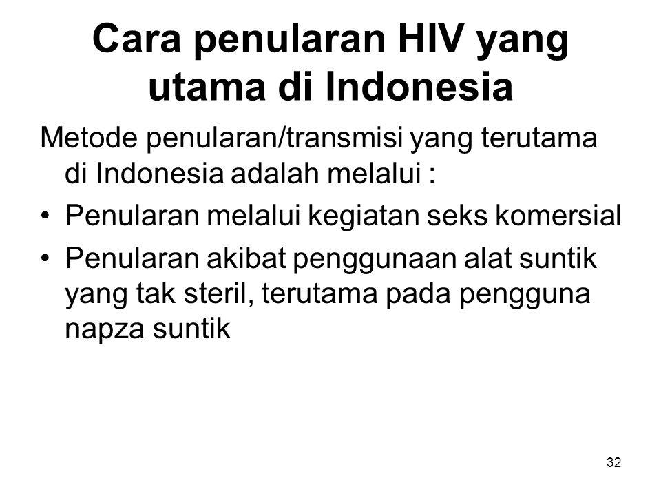 Cara penularan HIV yang utama di Indonesia