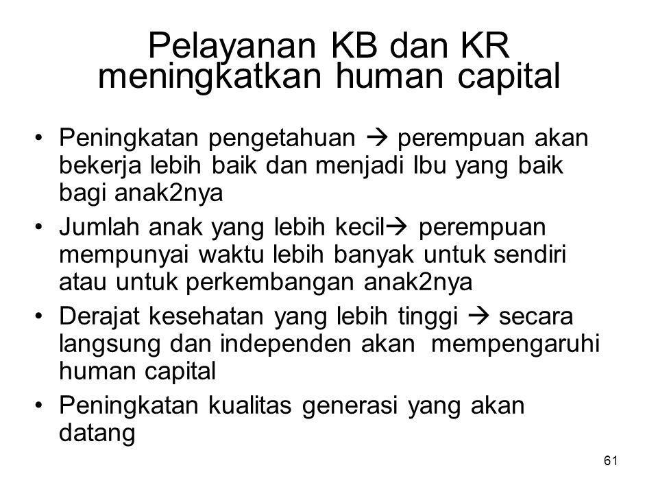 Pelayanan KB dan KR meningkatkan human capital